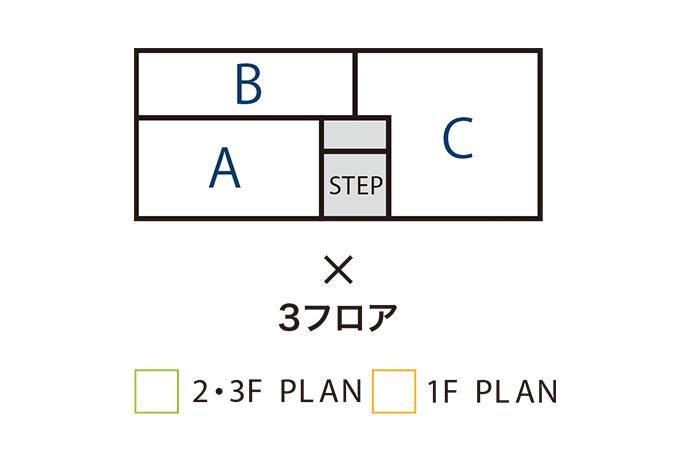 家族とパズル感覚でつくる3階建て住宅