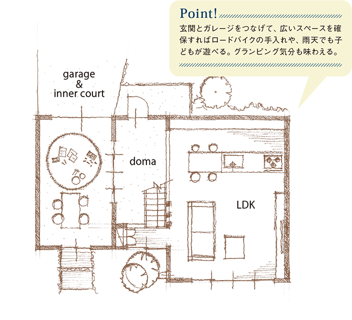 with Garage